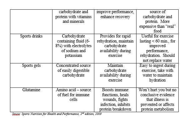 dietarysupplements[1]
